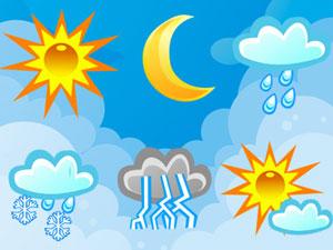صورة لدرجات الحرارة